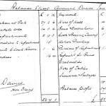 Oxford Downs CC - 1928 Balance Sheet