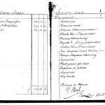 Oxford Downs CC - 1929 Balance Sheet