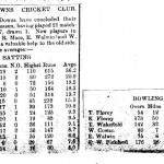 Oxford Downs CC - 1930 Averages