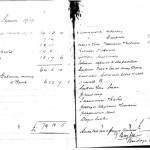 Oxford Downs CC - 1930 Balance Sheet