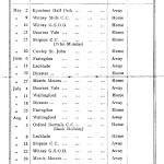 Oxford Downs CC - 1931 Fixtures