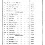 Oxford Downs CC - 1931 Fixtures