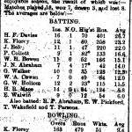 Oxford Downs CC - 1932 Averages