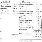 Oxford Downs CC - 1932 Balance Sheet