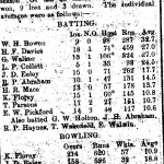 Oxford Downs CC - 1933 Averages