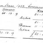 Oxford Downs CC - 1933 Balance Sheet (2)