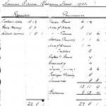 Oxford Downs CC - 1933 Dance Balance Sheet