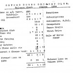 Oxford Downs CC - 1935 Balance Sheet
