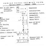 Oxford Downs CC - 1935 Balance Sheet
