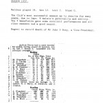 Oxford Downs CC - 1937 Averages