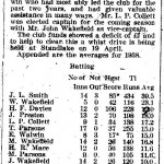 Oxford Downs CC - 1938 Averages